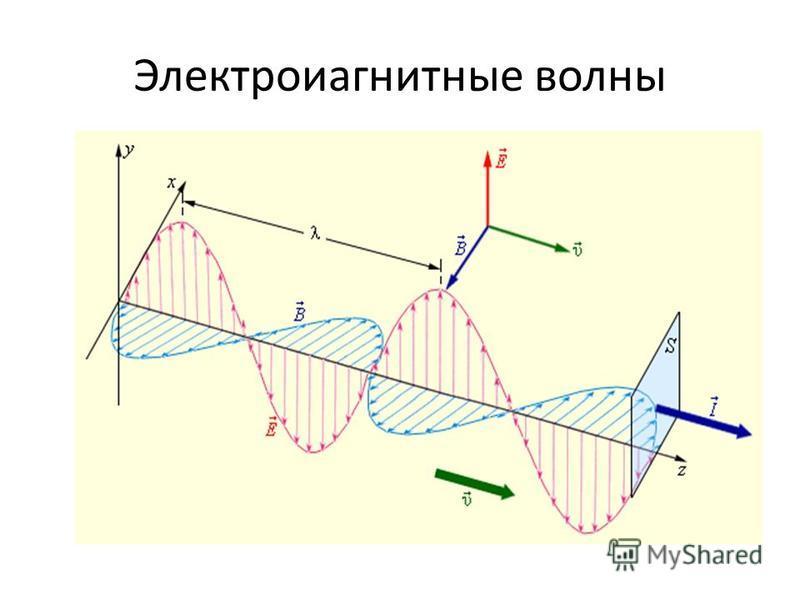 Электроиагнитные волны