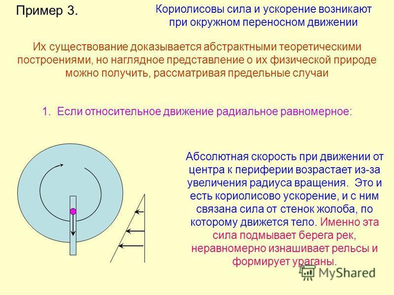 1. Если относительное движение радиальное равномерное: Их существование доказывается абстрактными теоретическими построениями, но наглядное представление о их физической природе можно получить, рассматривая предельные случаи Абсолютная скорость при д