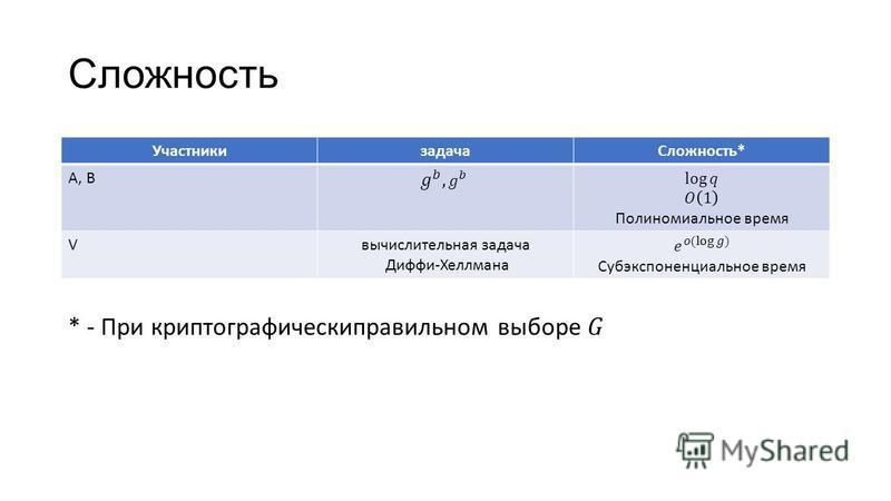 Сложность Участникизадача Сложность* A, B Vвычислительная задача Диффи-Хеллмана