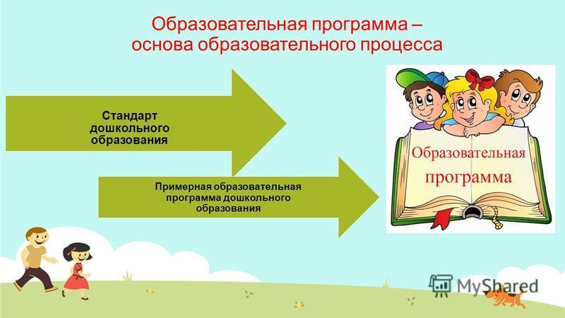 Образовательная программа – основа образовательного процесса Стандарт дошкольного образования Примерная образовательная программа дошкольного образования