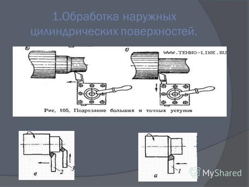 1. Обработка наружных цилиндрических поверхностей.