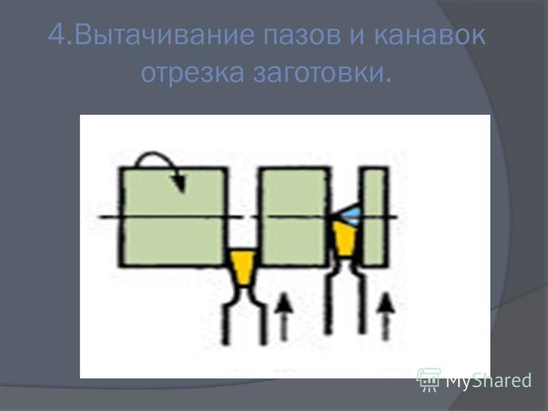 4. Вытачивание пазов и канавок отрезка заготовки.
