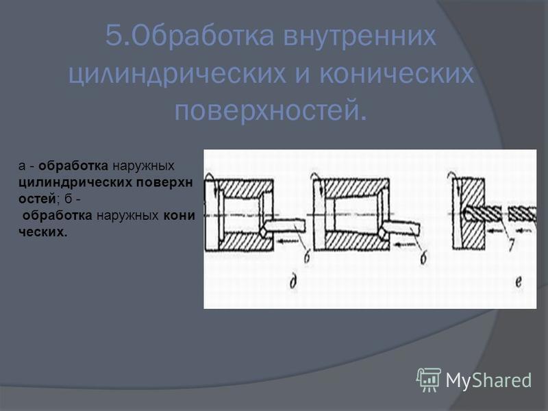 5. Обработка внутренних цилиндрических и конических поверхностей. а - обработка наружных цилиндрических поверхностей; б - обработка наружных конических.