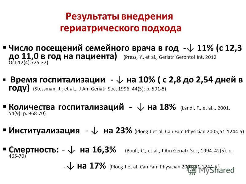 Результаты внедрения гериатрического подхода Число посещений семейного врача в год - 11% (с 12,3 до 11,0 в год на пациента) (Press, Y., et al., Geriatr Gerontol Int. 2012 Oct;12(4):725-32) Время госпитализации - на 10% ( с 2,8 до 2,54 дней в году) (S