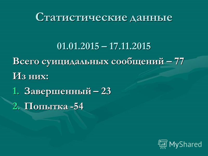Статистические данные 01.01.2015 – 17.11.2015 Всего суицидальных сообщений – 77 Из них: 1. Завершенный – 23 2. Попытка -54