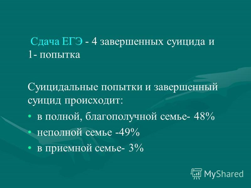 Сдача ЕГЭ - 4 завершенных суицида и 1- попытка Суицидальные попытки и завершенный суицид происходит: в полной, благополучной семье- 48% неполной семье -49% в приемной семье- 3%