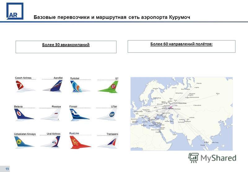 19 Базовые перевозчики и маршрутная сеть аэропорта Курумоч Более 30 авиакомпаний Более 60 направлений полётов: Scheduled destinations
