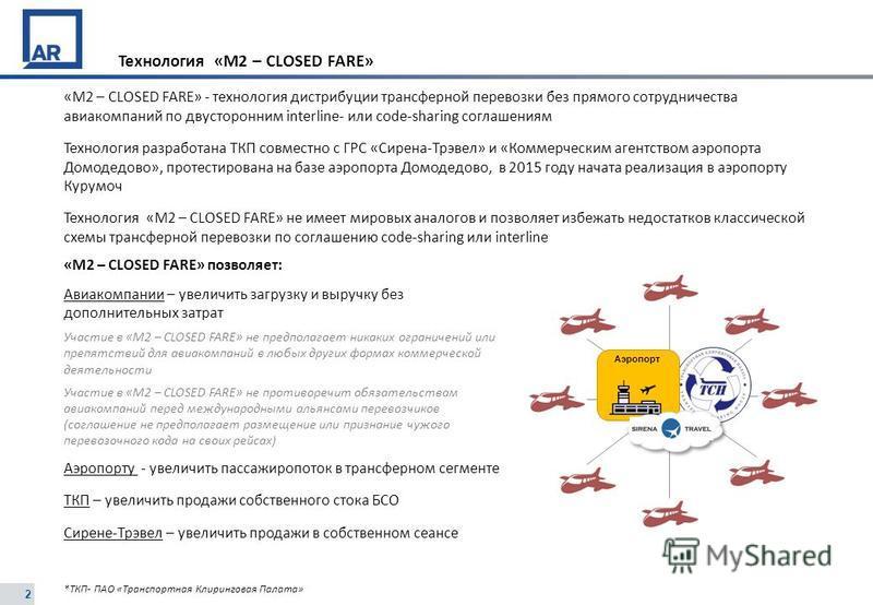 2 Технология «М2 – CLOSED FARE» «М2 – CLOSED FARE» - технология дистрибуции трансферной перевозки без прямого сотрудничества авиакомпаний по двусторонним interline- или code-sharing соглашениям Технология разработана ТКП совместно с ГРС «Сирена-Трэве