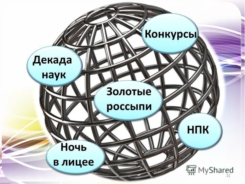 Декада наук Конкурсы Ночь в лицее Золотые россыпи НПК 21
