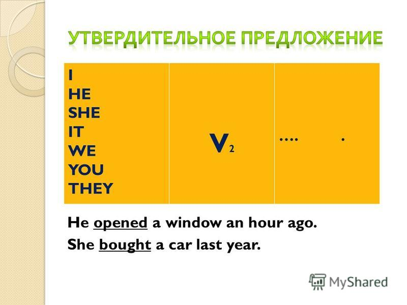 I HE SHE IT WE YOU THEY V2V2 ….. He opened a window an hour ago. She bought a car last year.