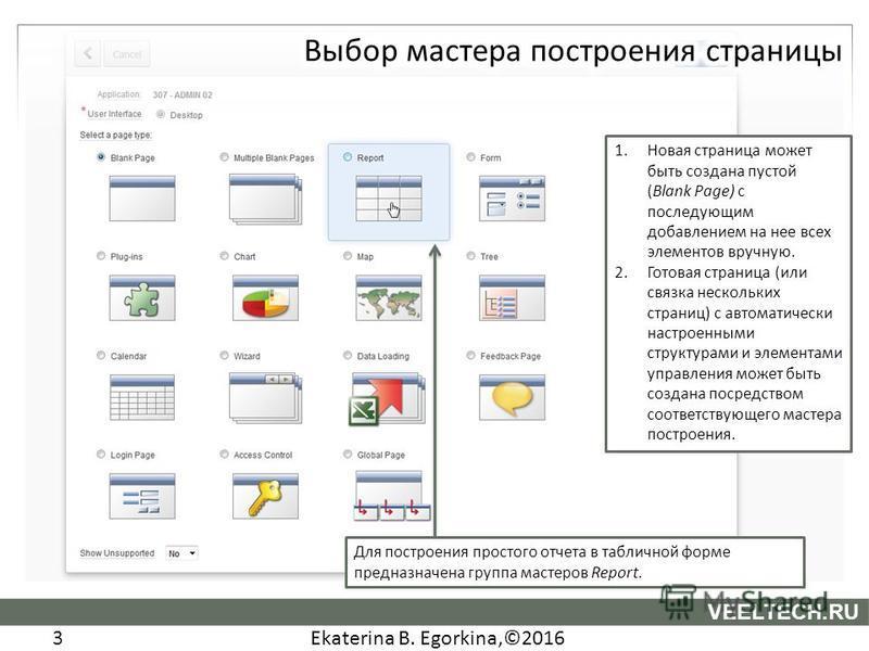 Ekaterina B. Egorkina,©2016 3 VEELTECH.RU 1. Новая страница может быть создана пустой (Blank Page) с последующим добавлением на нее всех элементов вручную. 2. Готовая страница (или связка нескольких страниц) с автоматически настроенными структурами и