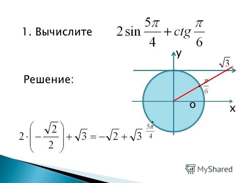 1. Вычислите · y x o · · · Решение: