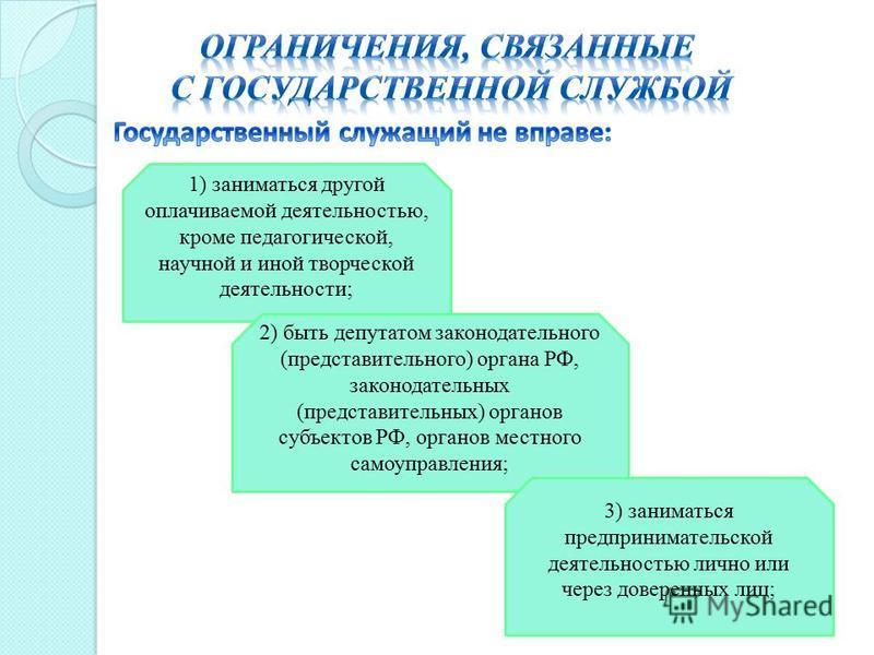 1) заниматься другой оплачиваемой деятельностью, кроме педагогической, научной и иной творческой деятельности; 2) быть депутатом законодательного (представительного) органа РФ, законодательных (представительных) органов субъектов РФ, органов местного