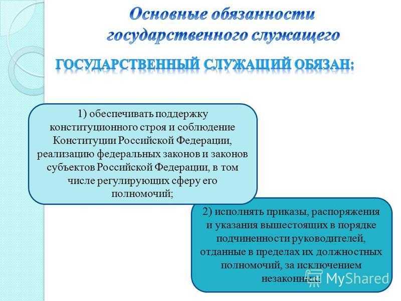 2) исполнять приказы, распоряжения и указания вышестоящих в порядке подчиненности руководителей, отданные в пределах их должностных полномочий, за исключением незаконных; 1) обеспечивать поддержку конституционного строя и соблюдение Конституции Росси