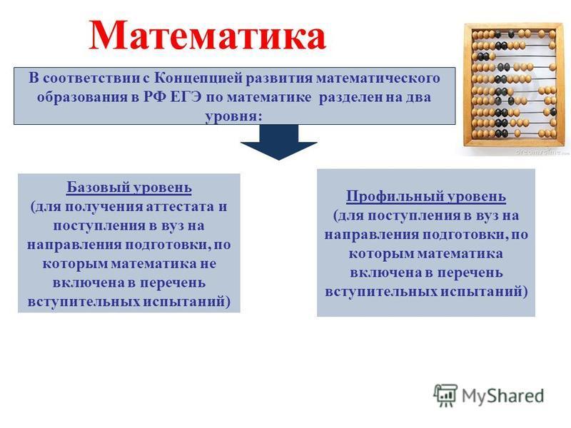 Математика Базовый уровень (для получения аттестата и поступления в вуз на направления подготовки, по которым математика не включена в перечень вступительных испытаний) Профильный уровень (для поступления в вуз на направления подготовки, по которым м