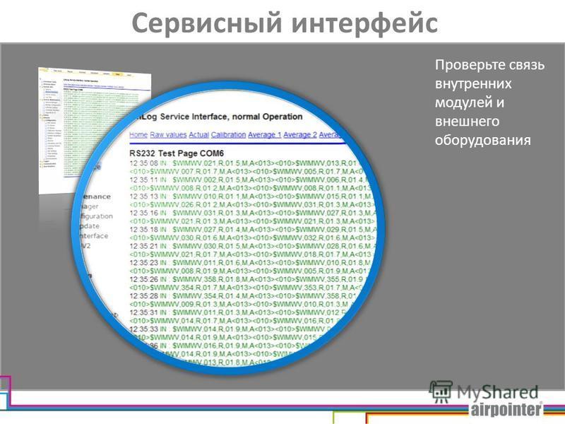 Сервисный интерфейс Проверьте связь внутренних модулей и внешнего оборудования