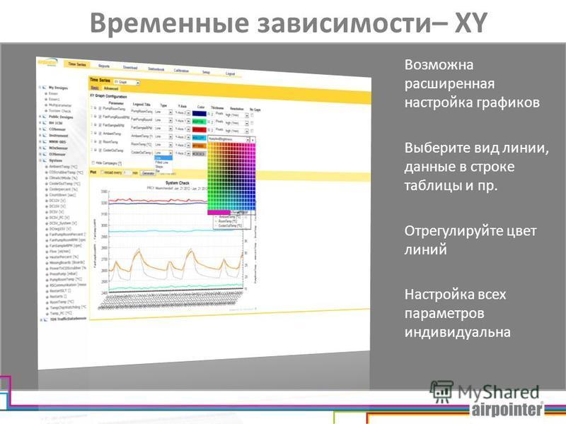 Временные зависимости– XY графики Возможна расширенная настройка графиков Выберите вид линии, данные в строке таблицы и пр. Отрегулируйте цвет линий Настройка всех параметров индивидуальна