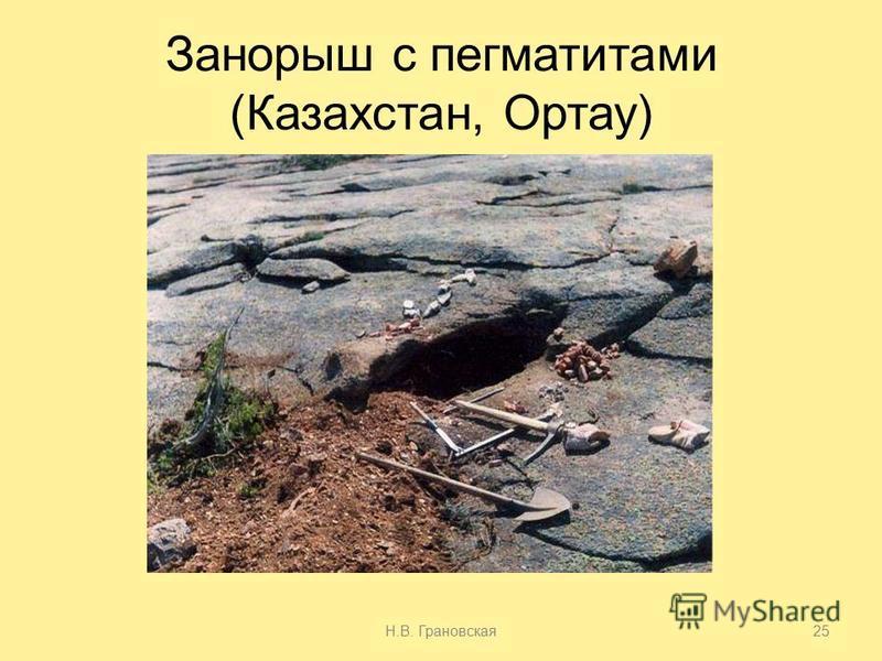 Занорыш с пегматитами (Казахстан, Ортау) Н.В. Грановская 25