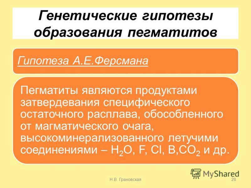 Генетические гипотезы образования пегматитов Гипотеза А.Е.Ферсмана Пегматиты являются продуктами затвердевания специфического остаточного расплава, обособленного от магматического очага, высокоминерализованного летучими соединениями – H2O, F, Cl, B,C