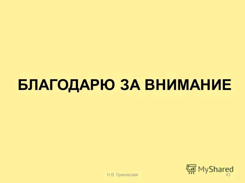 БЛАГОДАРЮ ЗА ВНИМАНИЕ Н.В. Грановская 43