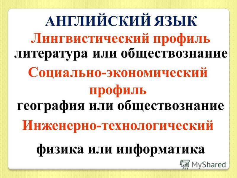 ВЫБОР ЭКЗАМЕНОВ Математика Русский язык Обязательные учебные предметы два экзамена на выбор обучающегося