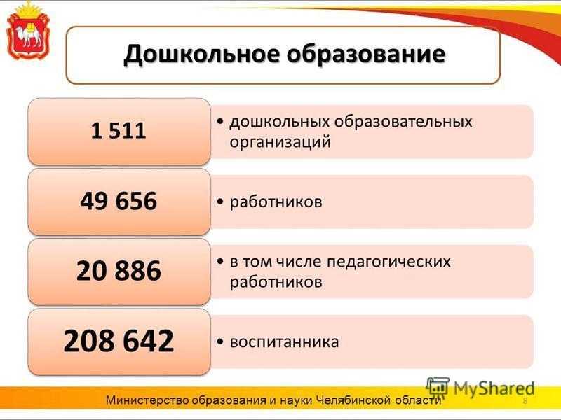 Дошкольное образование дошкольных образовательных организаций 1 511 работников 49 656 в том числе педагогических работников 20 886 воспитанника 208 642 8 Министерство образования и науки Челябинской области