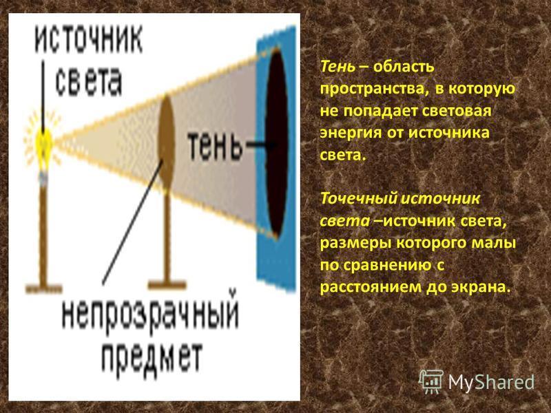Тень – область пространства, в которую не попадает световая энергия от источника света. Точечный источник света –источник света, размеры которого малы по сравнению с расстоянием до экрана.
