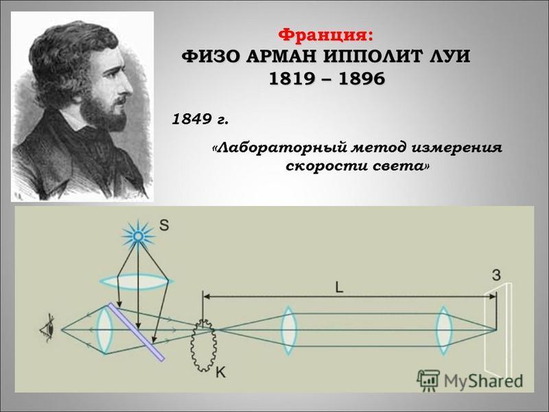 Франция: ФИЗО АРМАН ИППОЛИТ ЛУИ 1819 – 1896 1849 г. «Лабораторный метод измерения скорости света»