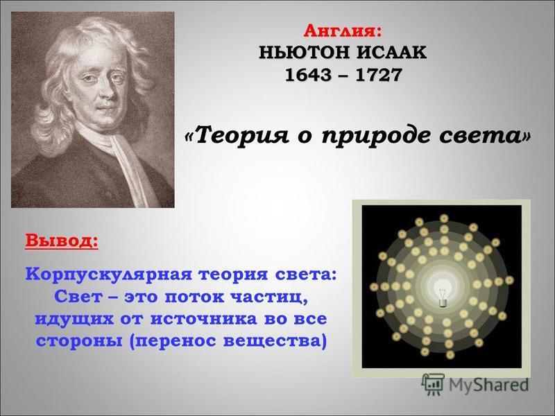 Англия: НЬЮТОН ИСААК 1643 – 1727 «Теория о природе света» Вывод: Корпускулярная теория света: Свет – это поток частиц, идущих от источника во все стороны (перенос вещества)