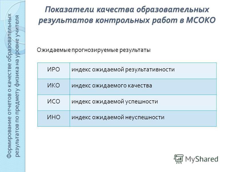 Показатели качества образовательных результатов контрольных работ в МСОКО ИРОиндекс ожидаемой результативности ИКОиндекс ожидаемого качества ИСОиндекс ожидаемой успешности ИНОиндекс ожидаемой неуспешности Ожидаемые прогнозируемые результаты Формирова