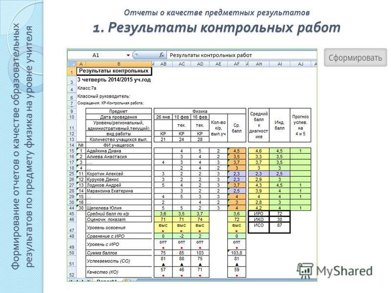 Отчеты о качестве предметных результатов 1. Результаты контрольных работ Формирование отчетов о качестве образовательных результатов по предмету физика на уровне учителя
