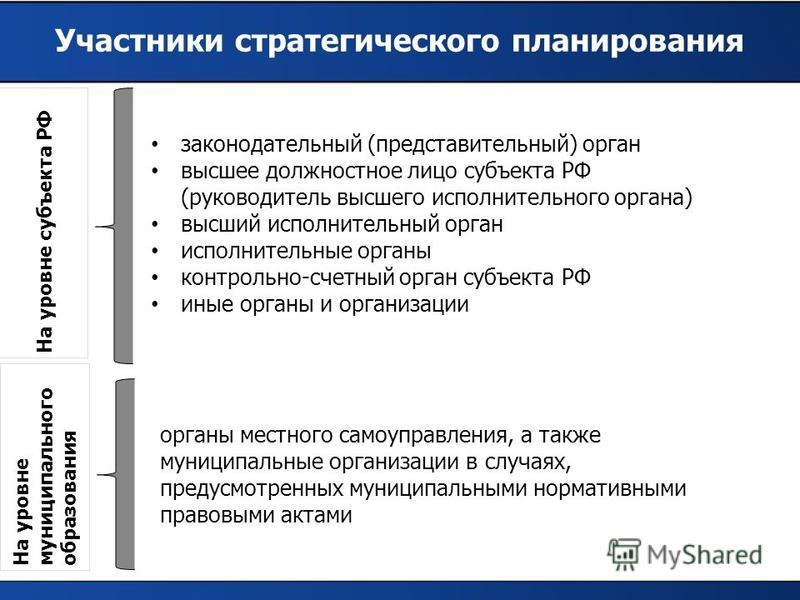 Участники стратегического планирования законодательный (представительный) орган высшее должностное лицо субъекта РФ (руководитель высшего исполнительного органа) высший исполнительный орган исполнительные органы контрольно-счетный орган субъекта РФ и