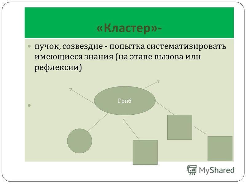 « Кластер »- пучок, созвездие - попытка систематизировать имеющиеся знания ( на этапе вызова или рефлексии ) Гриб