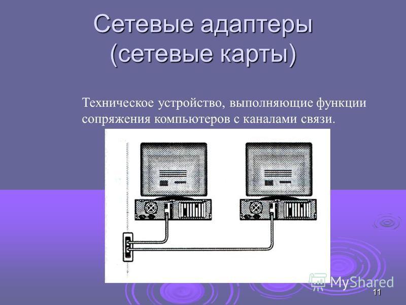 11 Сетевые адаптеры (сетевые карты) Техническое устройство, выполняющие функции сопряжения компьютеров с каналами связи.