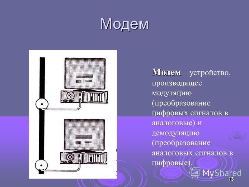 13 Модем Модем Модем – устройство, производящее модуляцию (преобразование цифровых сигналов в аналоговые) и демодуляцию (преобразование аналоговых сигналов в цифровые).