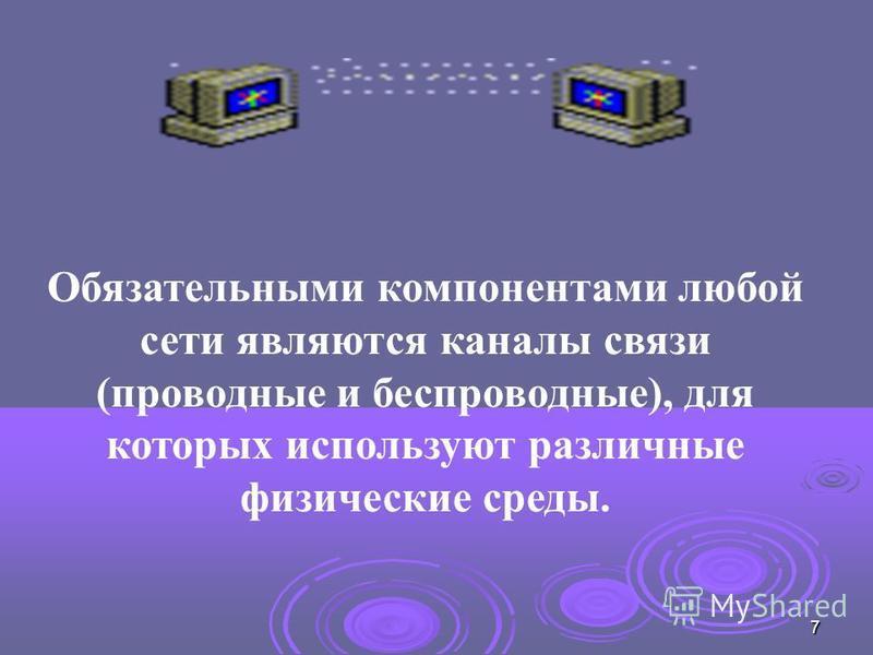 7 Обязательными компонентами любой сети являются каналы связи (проводные и беспроводные), для которых используют различные физические среды.