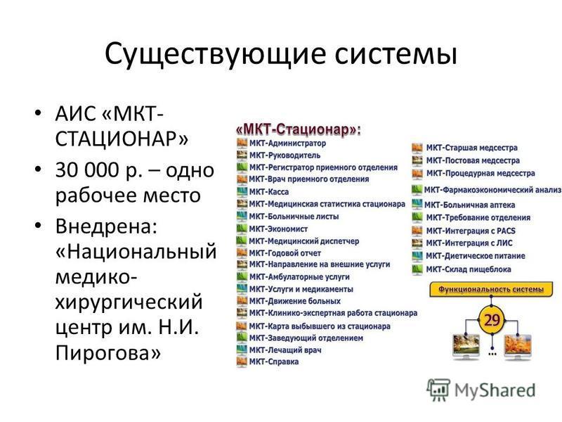 Существующие системы АИС «МКТ- СТАЦИОНАР» 30 000 р. – одно рабочее место Внедрена: «Национальный медико- хирургический центр им. Н.И. Пирогова»