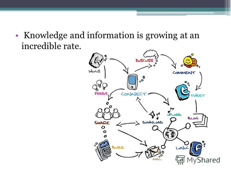 Knowledge and information is growing at an incredible rate.