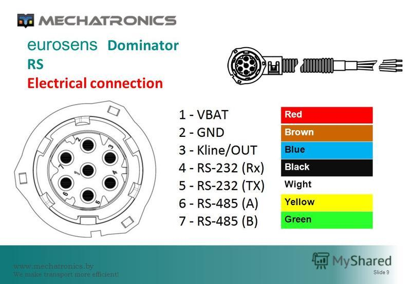 www.mechatronics.by We make transport more efficient! Slide 9 eurosens Dominator RS Electrical connection Red Brown Blue Black Wight Yellow Green