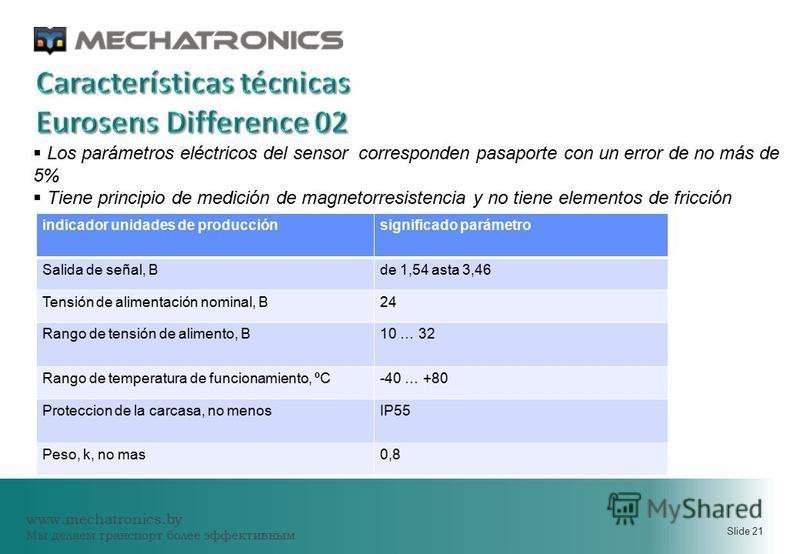 www.mechatronics.by Мы делаем транспорт более эффективным Slide 21 indicador unidades de producciónsignificado parámetro Salida de señal, Вde 1,54 asta 3,46 Tensión de alimentación nominal, В24 Rango de tensión de alimento, В10 … 32 Rango de temperat