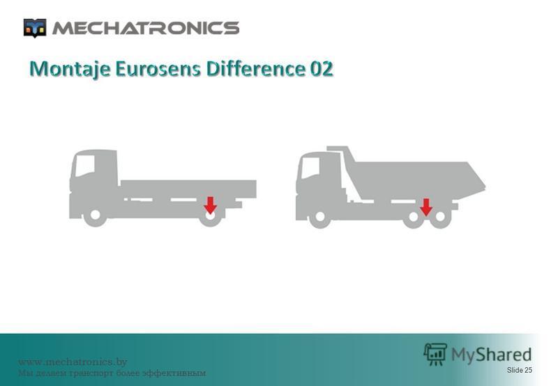 www.mechatronics.by Мы делаем транспорт более эффективным Slide 25