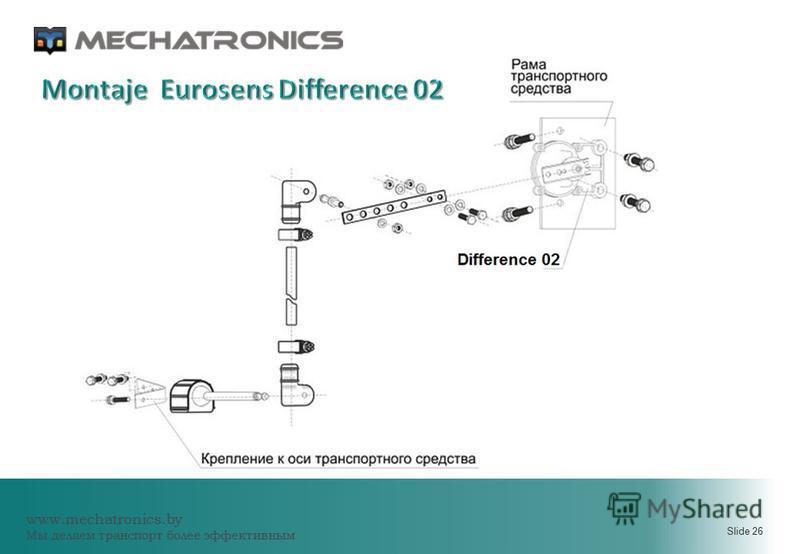 www.mechatronics.by Мы делаем транспорт более эффективным Slide 26