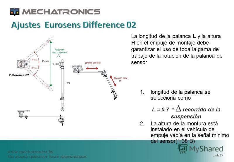 www.mechatronics.by Мы делаем транспорт более эффективным Slide 27 La longitud de la palanca L y la altura H en el empuje de montaje debe garantizar el uso de toda la gama de trabajo de la rotación de la palanca de sensor 1. longitud de la palanca se