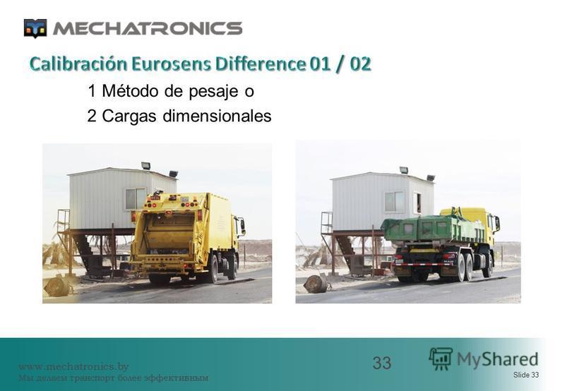 www.mechatronics.by Мы делаем транспорт более эффективным Slide 33 1 Método de pesaje o 2 Cargas dimensionales 33