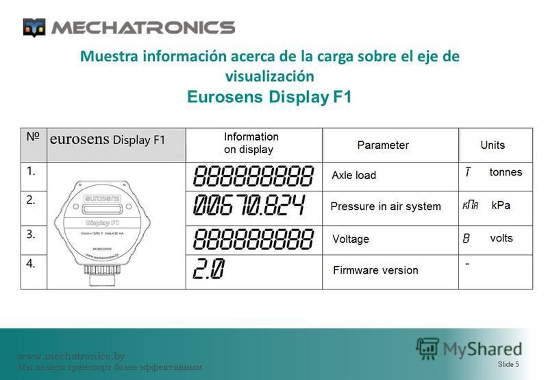 www.mechatronics.by Мы делаем транспорт более эффективным Slide 5 Muestra información acerca de la carga sobre el eje de visualización Eurosens Display F1