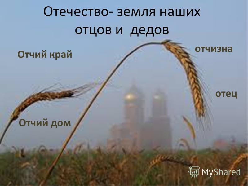 Отечество- земля наших отцов и дедов Отчий край отец Отчий дом отчизна