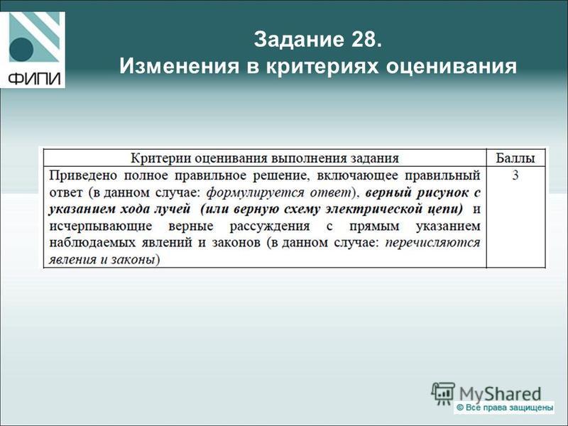 Задание 28. Изменения в критериях оценивания