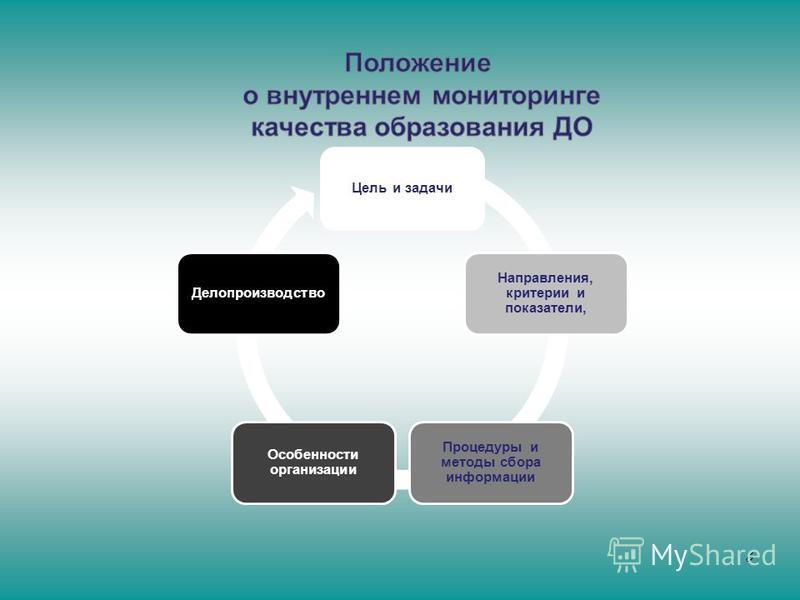 Цель и задачи Направления, критерии и показатели, Процедуры и методы сбора информации Особенности организации Делопроизводство 6