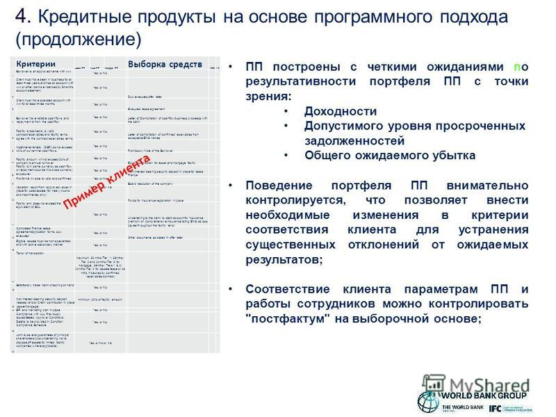 4. Кредитные продукты на основе программного подхода (продолжение) Критерии Lease PPAsset PPMortgage PP Выборка средств YESNO 1 Borrower is an approved name with xxx Yes or No 2 Client must have been in business for at least three years and has an ac