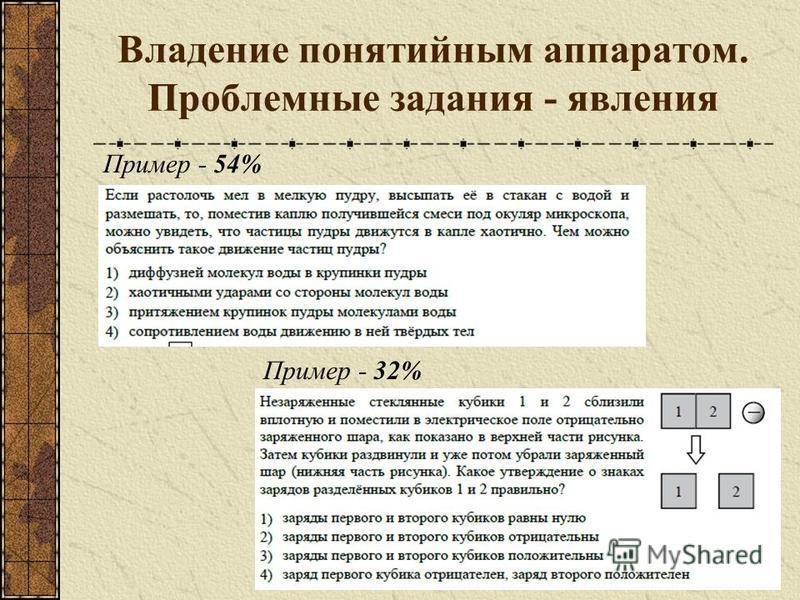 Владение понятийным аппаратом. Проблемные задания - явления Пример - 54% Пример - 32%